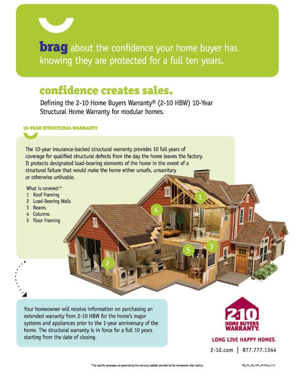 Custom Modular Home Sales In Nc North Carolina